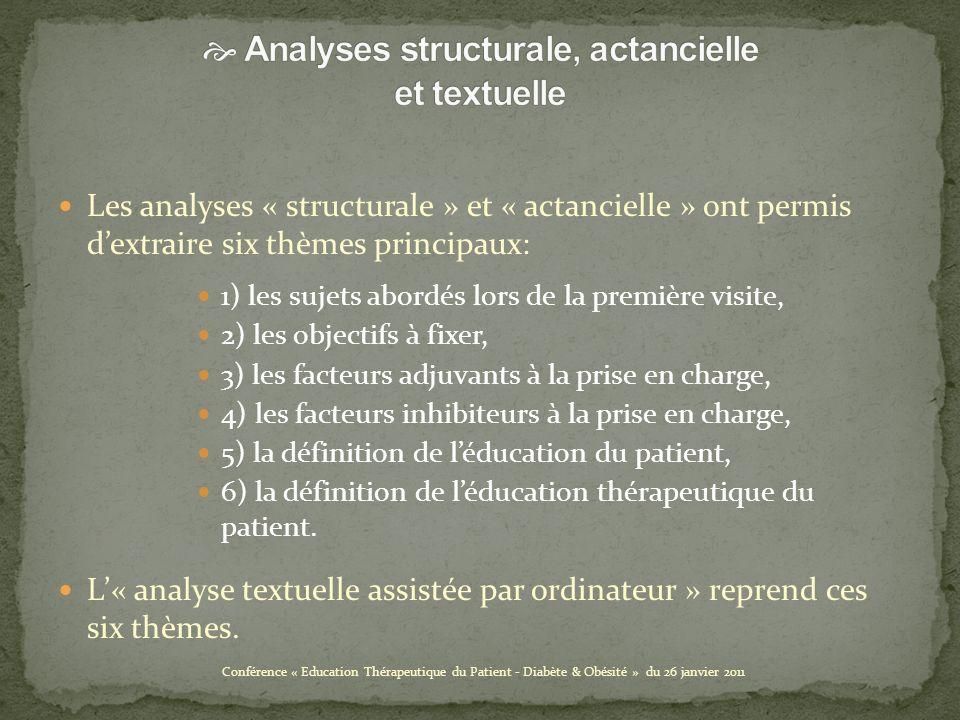 Les analyses « structurale » et « actancielle » ont permis dextraire six thèmes principaux: 1) les sujets abordés lors de la première visite, 2) les objectifs à fixer, 3) les facteurs adjuvants à la prise en charge, 4) les facteurs inhibiteurs à la prise en charge, 5) la définition de léducation du patient, 6) la définition de léducation thérapeutique du patient.