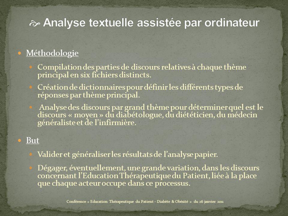 Méthodologie Compilation des parties de discours relatives à chaque thème principal en six fichiers distincts.