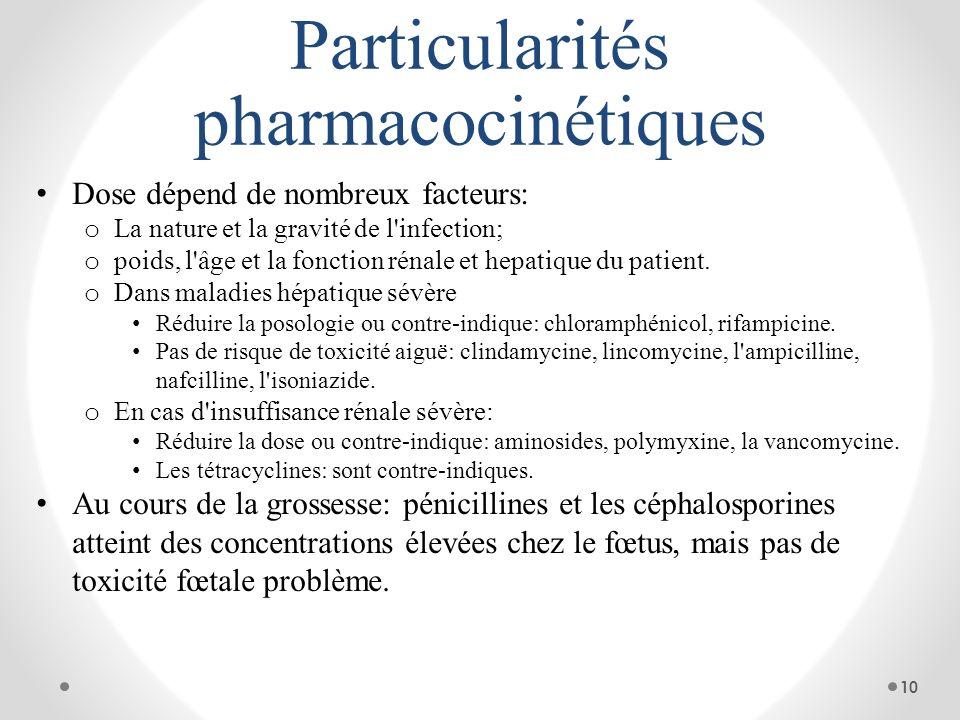 Particularités pharmacocinétiques Dose dépend de nombreux facteurs: o La nature et la gravité de l'infection; o poids, l'âge et la fonction rénale et