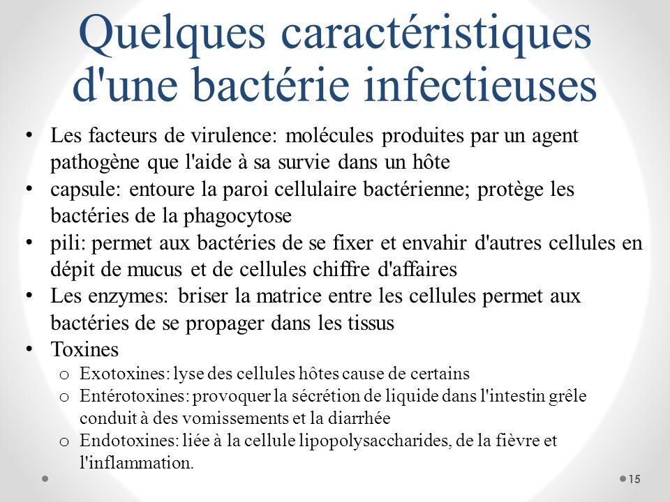Quelques caractéristiques d'une bactérie infectieuses Les facteurs de virulence: molécules produites par un agent pathogène que l'aide à sa survie dan