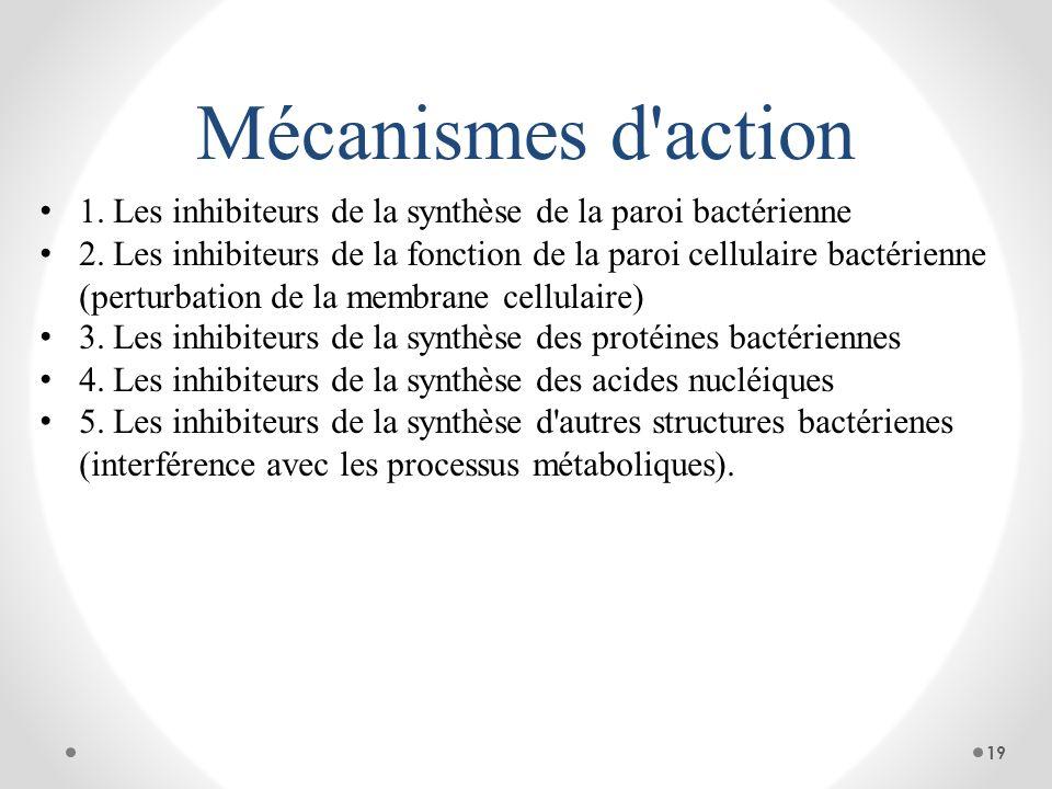 Mécanismes d'action 1. Les inhibiteurs de la synthèse de la paroi bactérienne 2. Les inhibiteurs de la fonction de la paroi cellulaire bactérienne (pe
