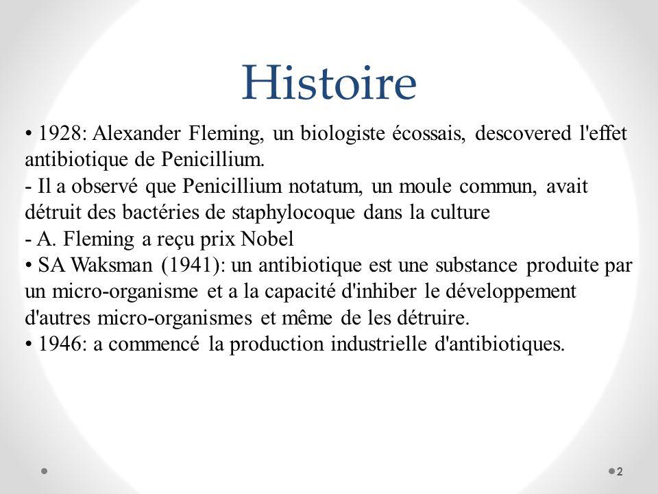 Histoire 1928: Alexander Fleming, un biologiste écossais, descovered l'effet antibiotique de Penicillium. - Il a observé que Penicillium notatum, un m