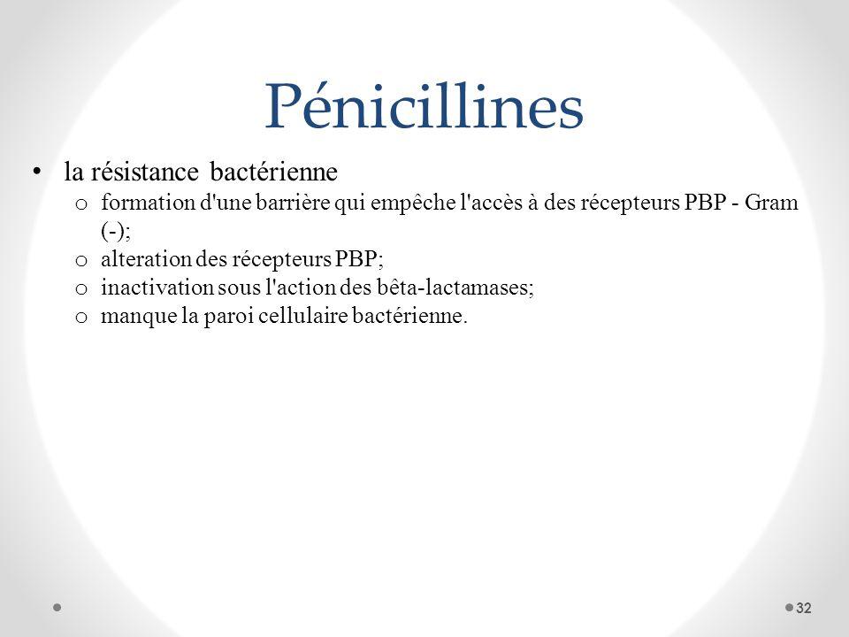 Pénicillines la résistance bactérienne o formation d'une barrière qui empêche l'accès à des récepteurs PBP - Gram (-); o alteration des récepteurs PBP