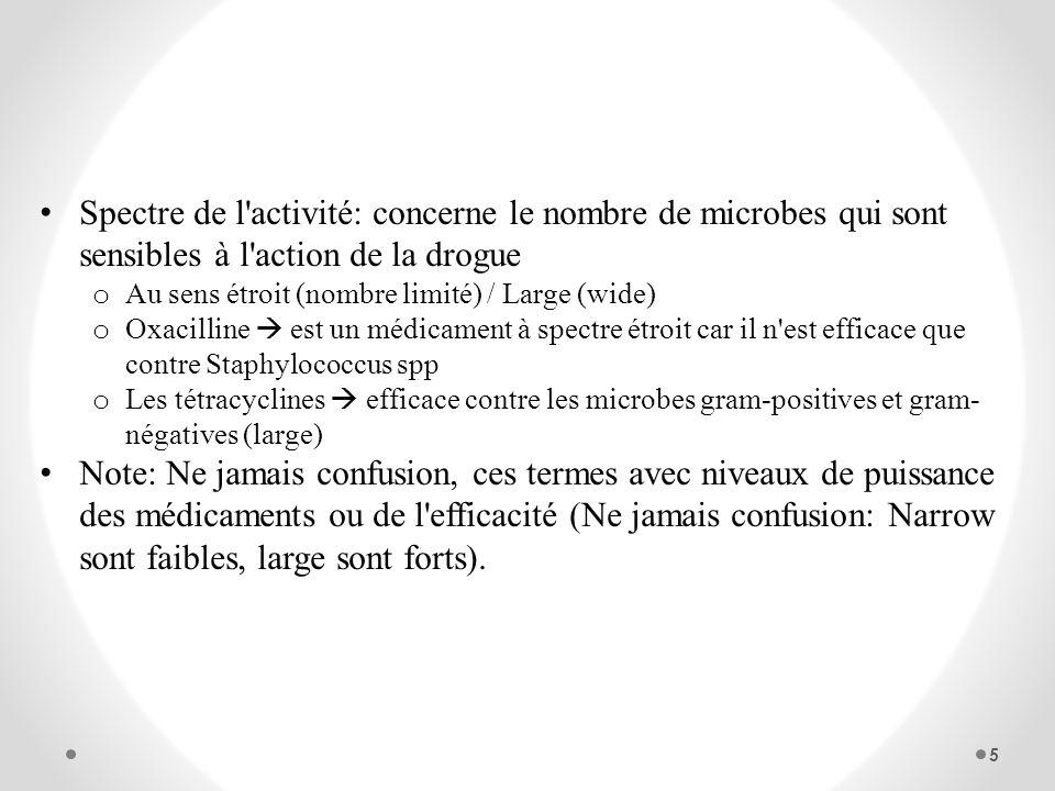 Spectre de l'activité: concerne le nombre de microbes qui sont sensibles à l'action de la drogue o Au sens étroit (nombre limité) / Large (wide) o Oxa