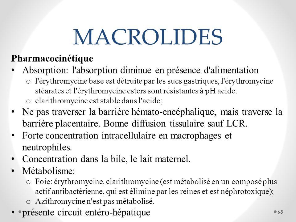 MACROLIDES Pharmacocinétique Absorption: l'absorption diminue en présence d'alimentation o l'érythromycine base est détruite par les sucs gastriques,