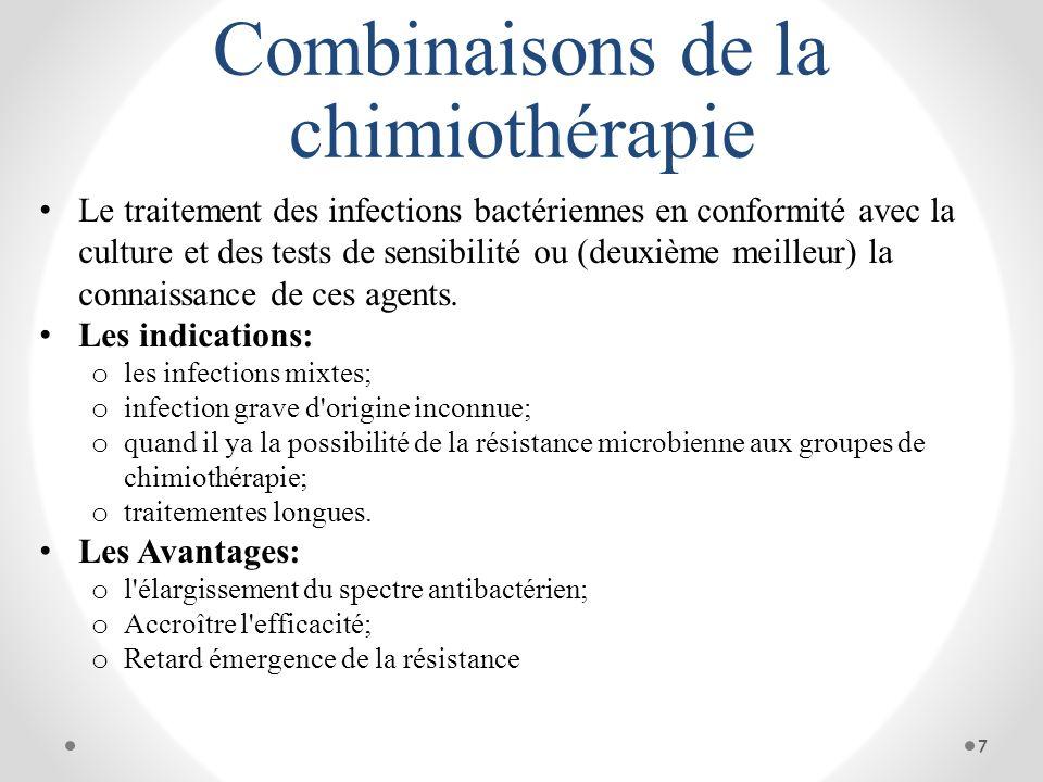 Combinaisons de la chimiothérapie Le traitement des infections bactériennes en conformité avec la culture et des tests de sensibilité ou (deuxième mei