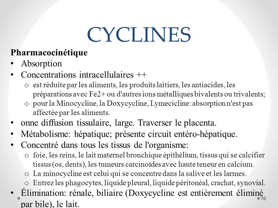 CYCLINES Pharmacocinétique Absorption Concentrations intracellulaires ++ o est réduite par les aliments, les produits laitiers, les antiacides, les pr