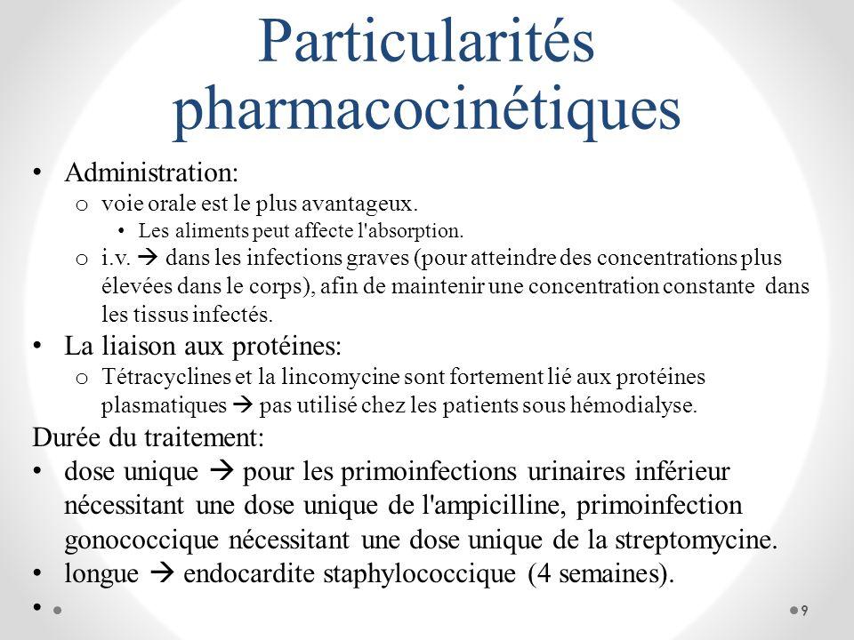 CYCLINES Pharmacocinétique Absorption Concentrations intracellulaires ++ o est réduite par les aliments, les produits laitiers, les antiacides, les préparations avec Fe2+ ou d autres ions métalliques bivalents ou trivalents; o pour la Minocycline, la Doxycycline, Lymecicline: absorption n est pas affectée par les aliments.