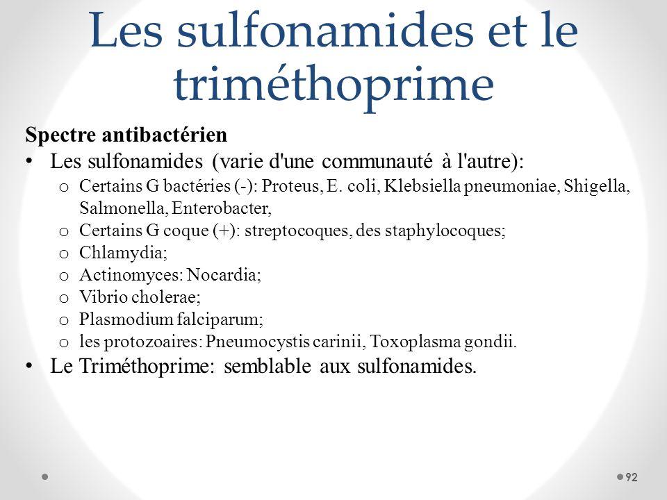 Les sulfonamides et le triméthoprime Spectre antibactérien Les sulfonamides (varie d'une communauté à l'autre): o Certains G bactéries (-): Proteus, E