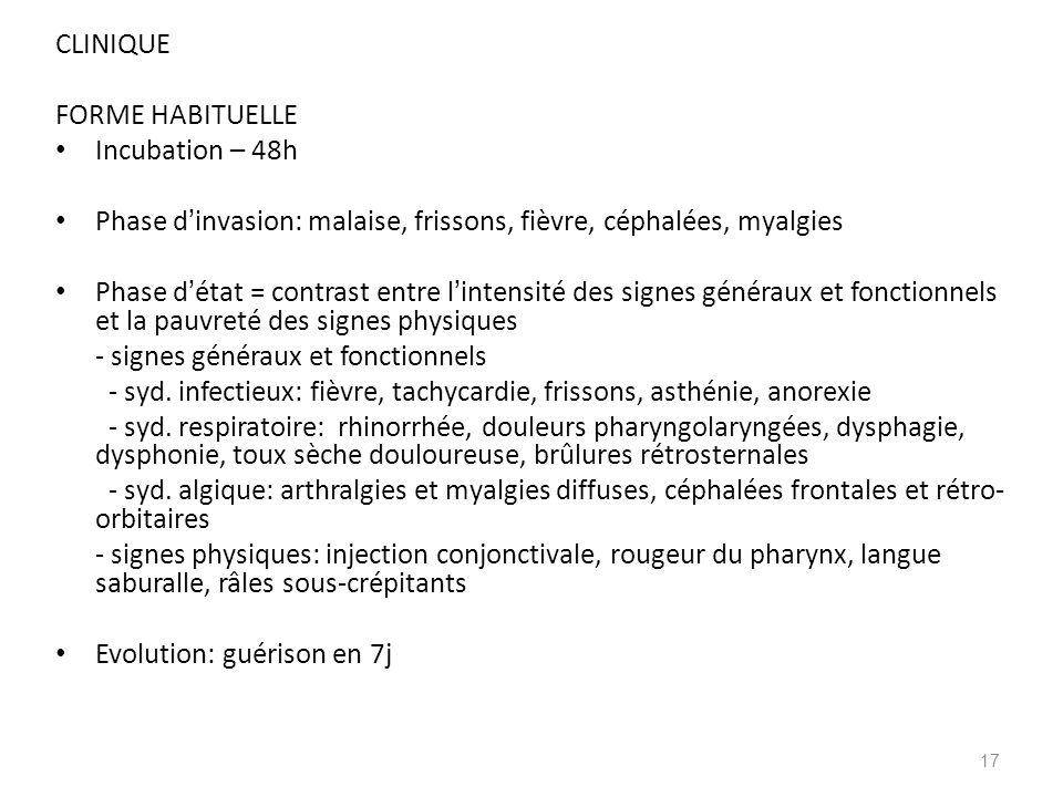 CLINIQUE FORME HABITUELLE Incubation – 48h Phase d invasion: malaise, frissons, fièvre, céphalées, myalgies Phase d état = contrast entre l intensité