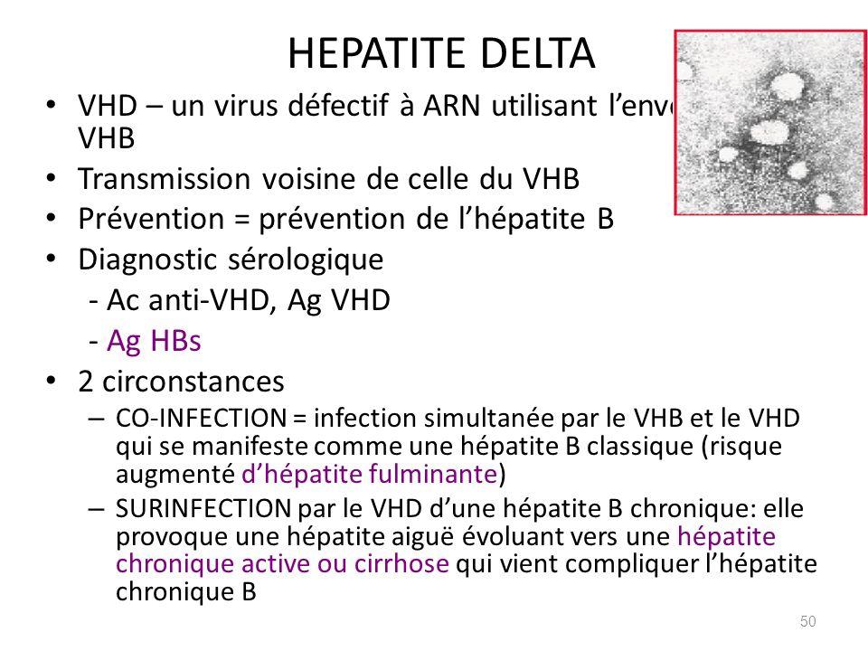 HEPATITE DELTA VHD – un virus défectif à ARN utilisant lenveloppe du VHB Transmission voisine de celle du VHB Prévention = prévention de lhépatite B D