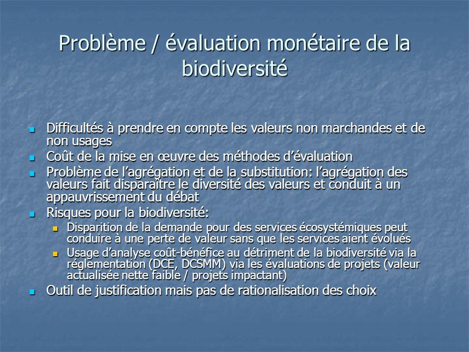 Problème / évaluation monétaire de la biodiversité Difficultés à prendre en compte les valeurs non marchandes et de non usages Difficultés à prendre e