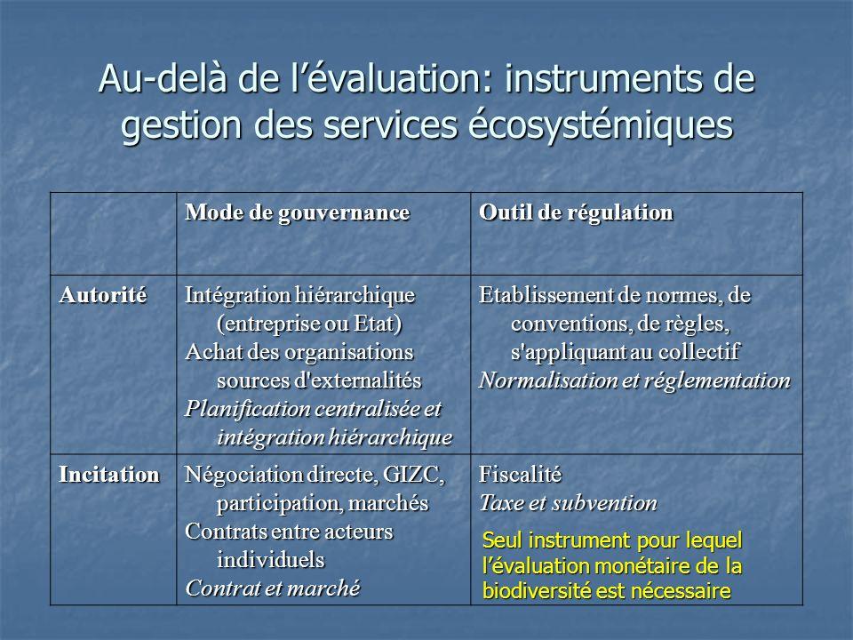 Au-delà de lévaluation: instruments de gestion des services écosystémiques Mode de gouvernance Outil de régulation Autorité Intégration hiérarchique (