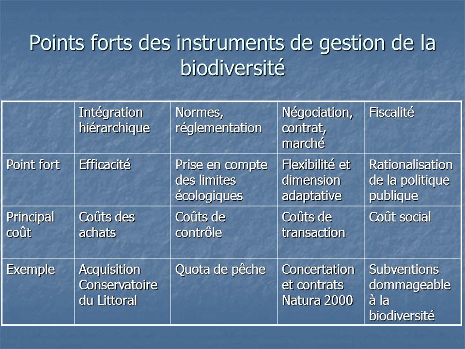 Points forts des instruments de gestion de la biodiversité Intégration hiérarchique Normes, réglementation Négociation, contrat, marché Fiscalité Poin