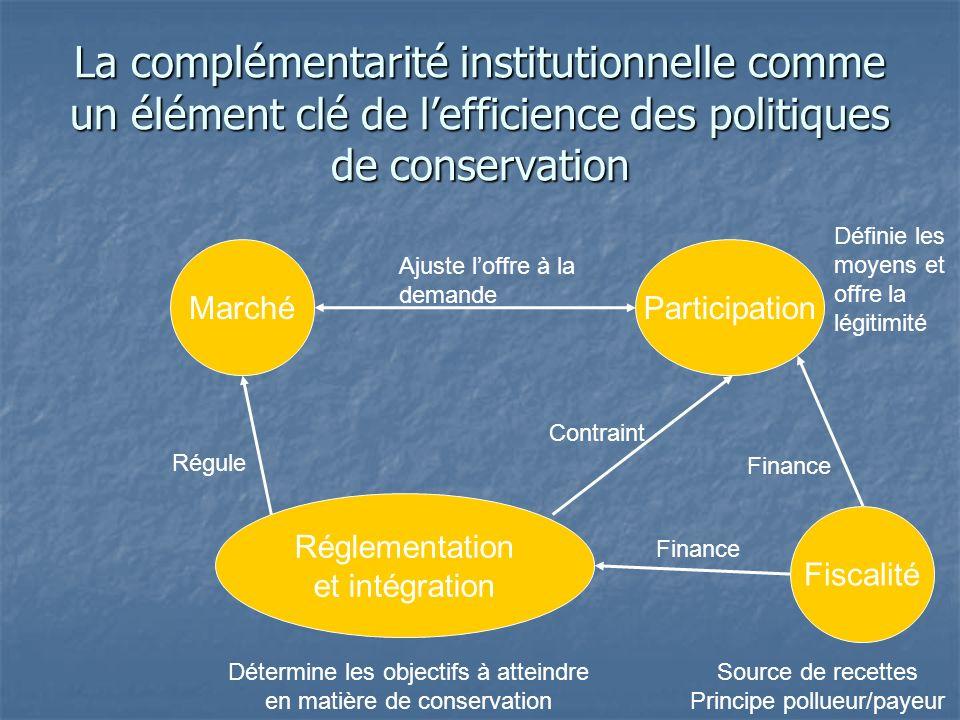 La complémentarité institutionnelle comme un élément clé de lefficience des politiques de conservation Participation Contraint Définie les moyens et o