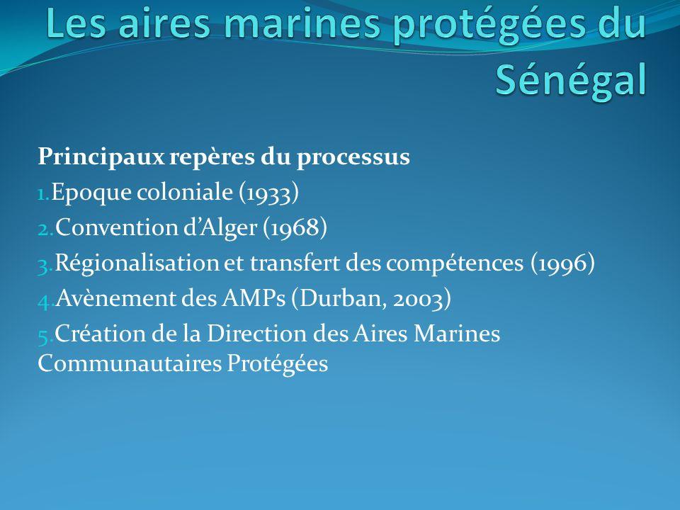 Principaux repères du processus 1. Epoque coloniale (1933) 2. Convention dAlger (1968) 3. Régionalisation et transfert des compétences (1996) 4. Avène