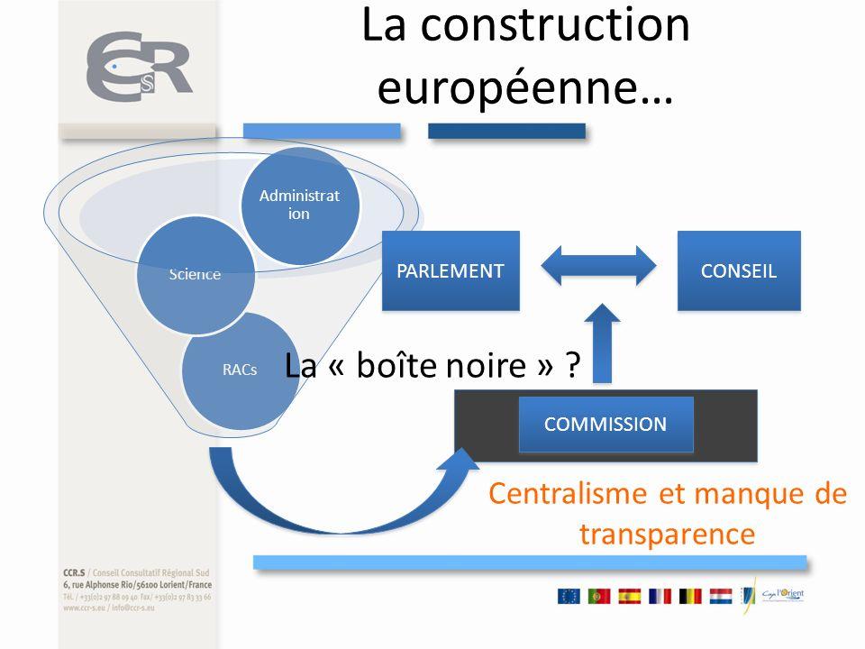 La construction européenne… RACsScience Administrat ion PARLEMENT CONSEIL COMMISSION La « boîte noire » .