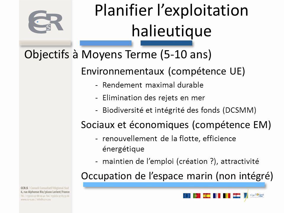 Planifier lexploitation halieutique Objectifs à Moyens Terme (5-10 ans) Environnementaux (compétence UE) -Rendement maximal durable -Elimination des rejets en mer -Biodiversité et intégrité des fonds (DCSMM) Sociaux et économiques (compétence EM) -renouvellement de la flotte, efficience énergétique -maintien de lemploi (création ?), attractivité Occupation de lespace marin (non intégré)