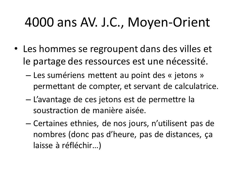 4000 ans AV.