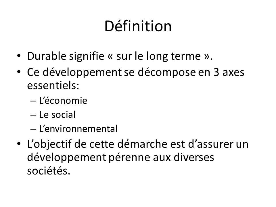 Définition Durable signifie « sur le long terme ». Ce développement se décompose en 3 axes essentiels: – Léconomie – Le social – Lenvironnemental Lobj