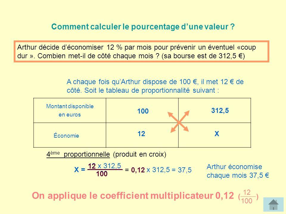 Comment calculer le pourcentage dune valeur .