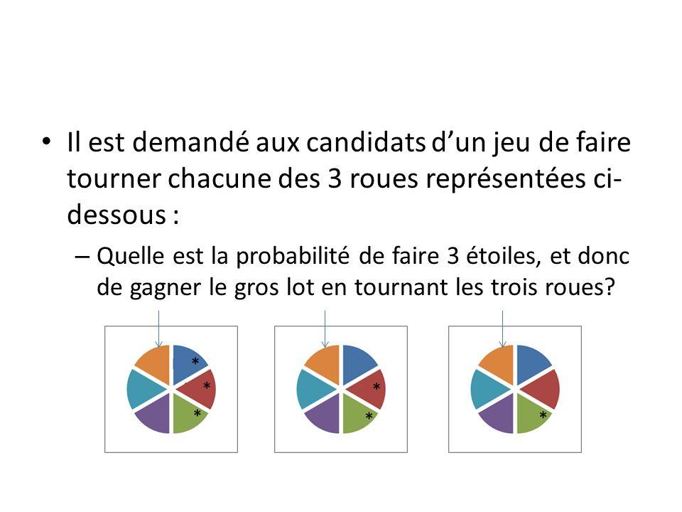 Il est demandé aux candidats dun jeu de faire tourner chacune des 3 roues représentées ci- dessous : – Quelle est la probabilité de faire 3 étoiles, et donc de gagner le gros lot en tournant les trois roues?