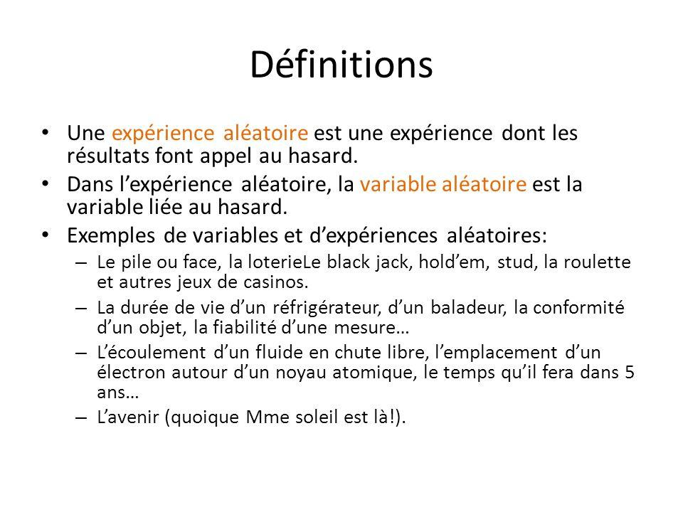 Définitions Une expérience aléatoire est une expérience dont les résultats font appel au hasard.