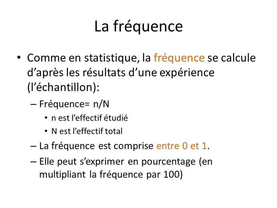 La fréquence Comme en statistique, la fréquence se calcule daprès les résultats dune expérience (léchantillon): – Fréquence= n/N n est leffectif étudié N est leffectif total – La fréquence est comprise entre 0 et 1.