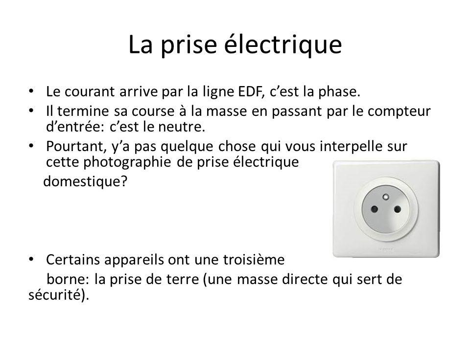 La prise électrique Le courant arrive par la ligne EDF, cest la phase. Il termine sa course à la masse en passant par le compteur dentrée: cest le neu