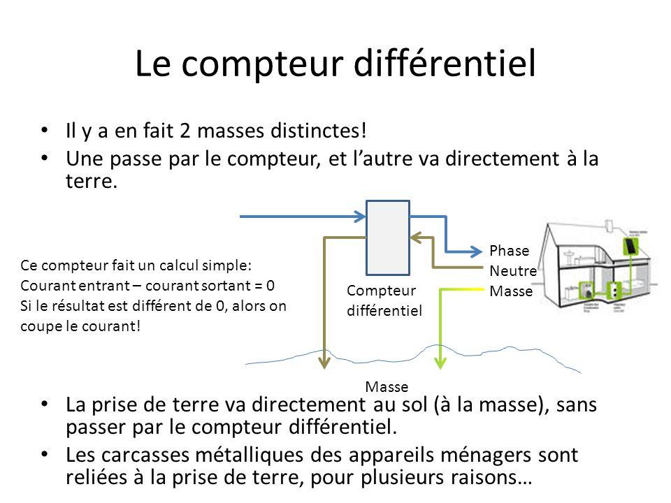 Le compteur différentiel Il y a en fait 2 masses distinctes! Une passe par le compteur, et lautre va directement à la terre. La prise de terre va dire