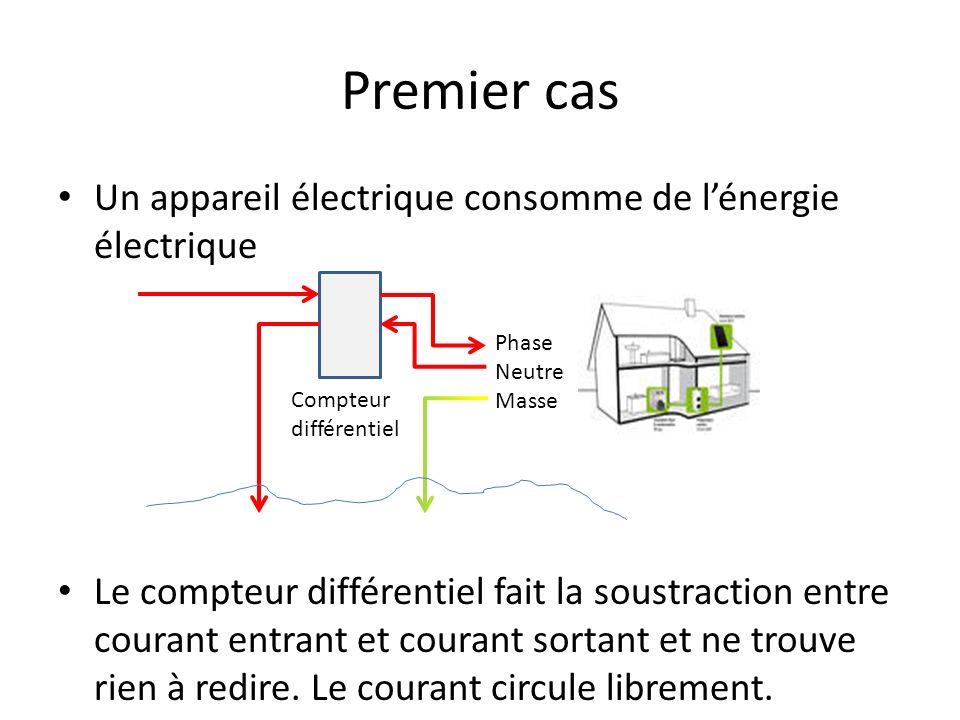 Premier cas Un appareil électrique consomme de lénergie électrique Le compteur différentiel fait la soustraction entre courant entrant et courant sort