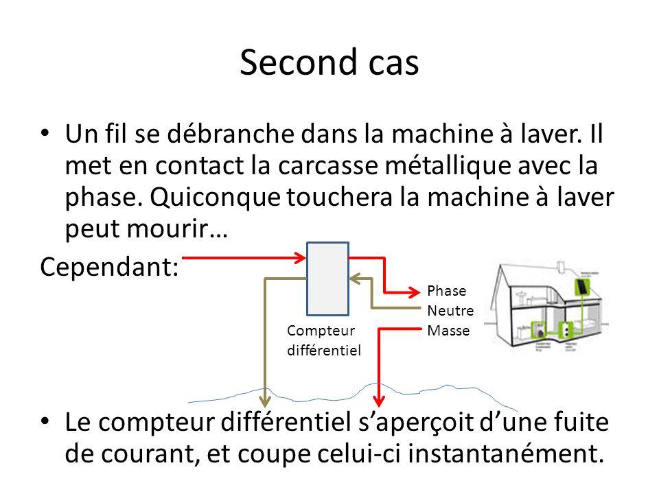 Second cas Un fil se débranche dans la machine à laver. Il met en contact la carcasse métallique avec la phase. Quiconque touchera la machine à laver
