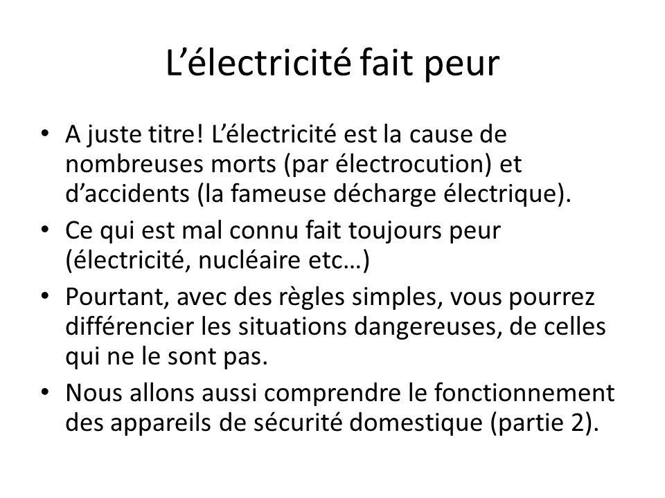 Lélectricité fait peur A juste titre! Lélectricité est la cause de nombreuses morts (par électrocution) et daccidents (la fameuse décharge électrique)