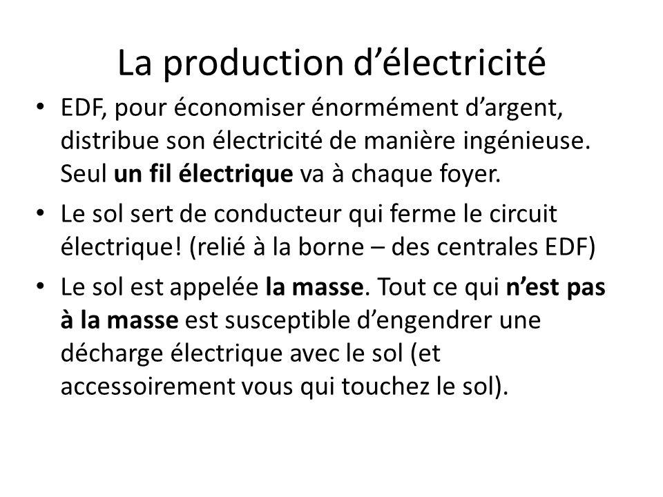 La production délectricité EDF, pour économiser énormément dargent, distribue son électricité de manière ingénieuse. Seul un fil électrique va à chaqu