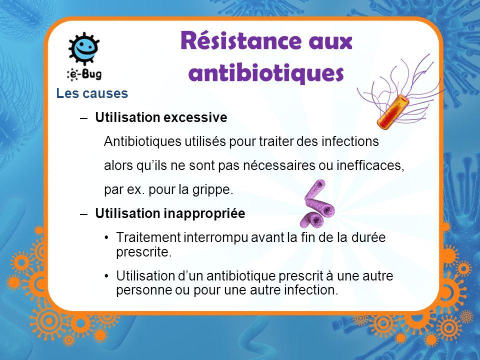Résistance aux antibiotiques Les causes –Utilisation excessive Antibiotiques utilisés pour traiter des infections alors quils ne sont pas nécessaires