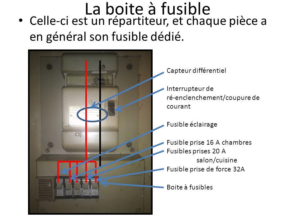 La boite à fusible Celle-ci est un répartiteur, et chaque pièce a en général son fusible dédié. Capteur différentiel Interrupteur de ré-enclenchement/