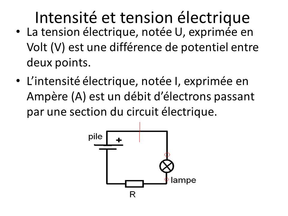 Intensité et tension électrique La tension électrique, notée U, exprimée en Volt (V) est une différence de potentiel entre deux points.
