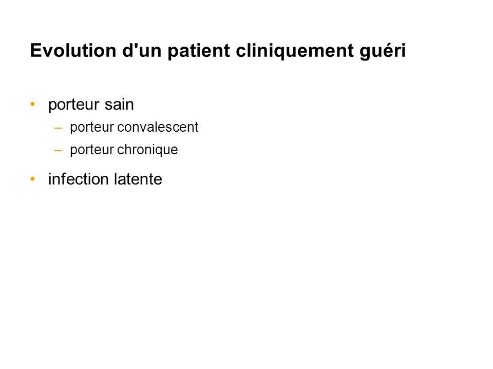 Evolution d'un patient cliniquement guéri porteur sain –porteur convalescent –porteur chronique infection latente