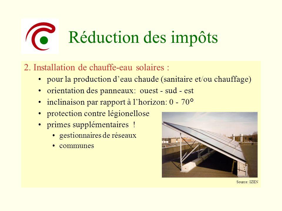 Réduction des impôts 2. Installation de chauffe-eau solaires : pour la production deau chaude (sanitaire et/ou chauffage) orientation des panneaux: ou