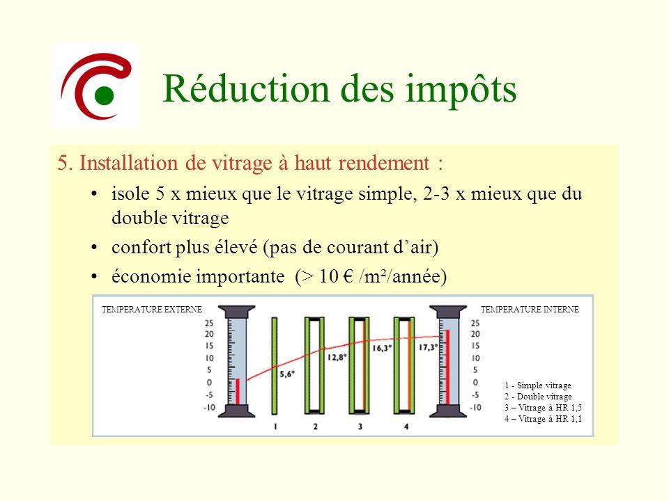 Réduction des impôts 5. Installation de vitrage à haut rendement : isole 5 x mieux que le vitrage simple, 2-3 x mieux que du double vitrage confort pl