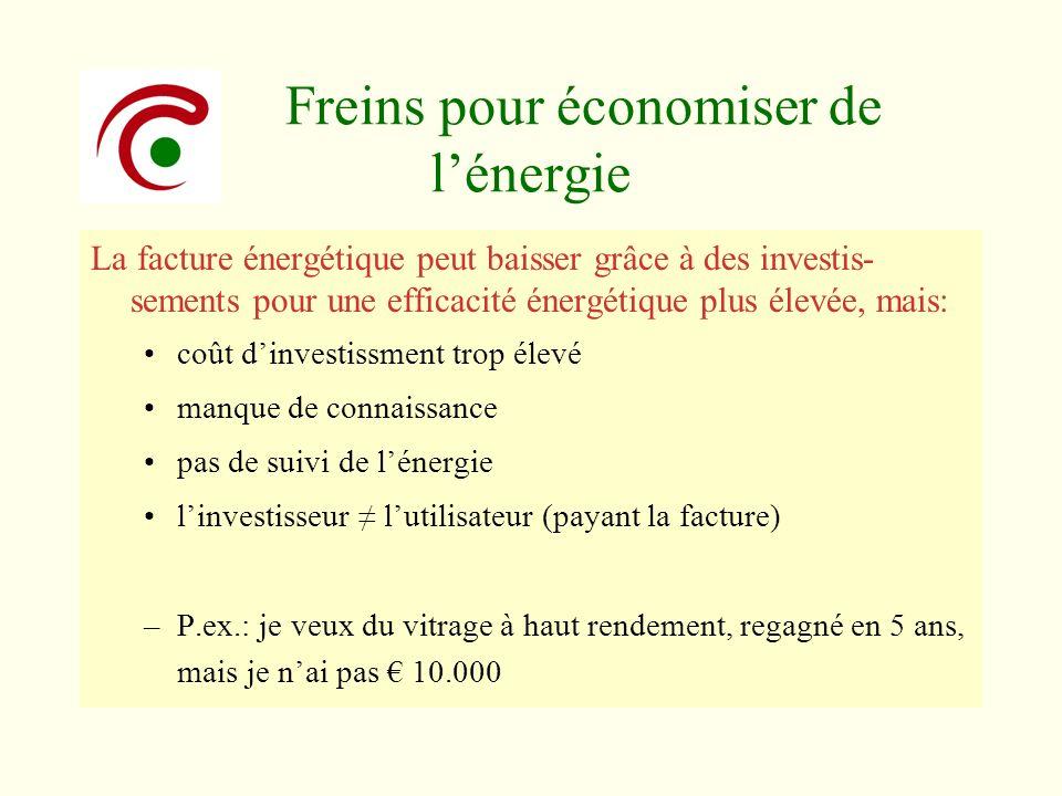 Freins pour économiser de lénergie La facture énergétique peut baisser grâce à des investis- sements pour une efficacité énergétique plus élevée, mais