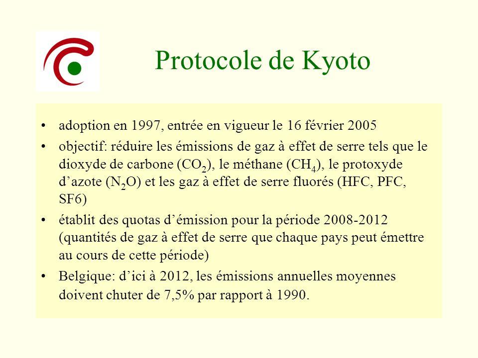 Protocole de Kyoto adoption en 1997, entrée en vigueur le 16 février 2005 objectif: réduire les émissions de gaz à effet de serre tels que le dioxyde