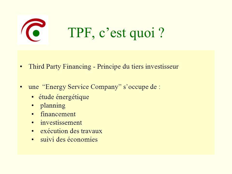 TPF, cest quoi ? Third Party Financing - Principe du tiers investisseur une Energy Service Company soccupe de : étude énergétique planning financement