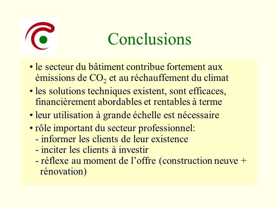 Conclusions le secteur du bâtiment contribue fortement aux émissions de CO 2 et au réchauffement du climat les solutions techniques existent, sont eff