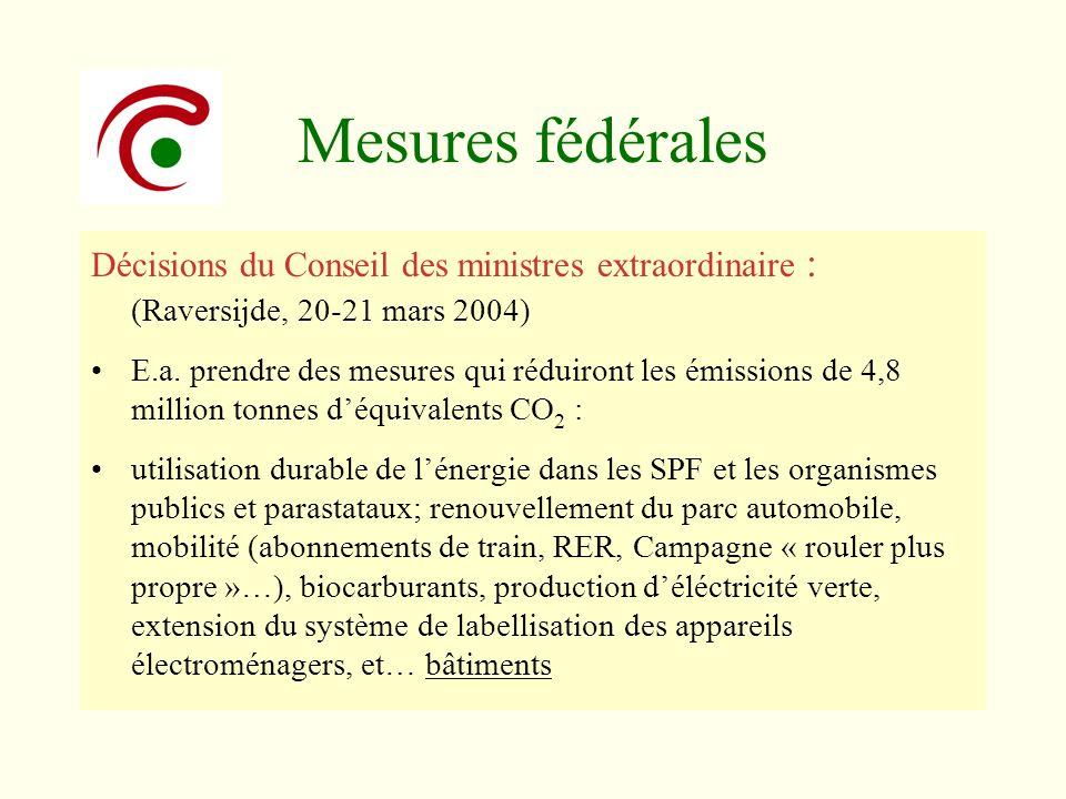 Mesures fédérales Décisions du Conseil des ministres extraordinaire : (Raversijde, 20-21 mars 2004) E.a. prendre des mesures qui réduiront les émissio