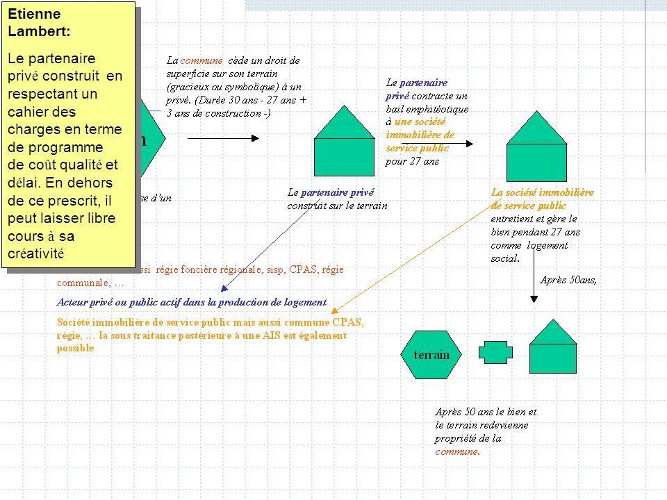 Les logements sont destinés à la location sociale ou moyenne ou à la vente (moyennnant accord de toutes les parties)