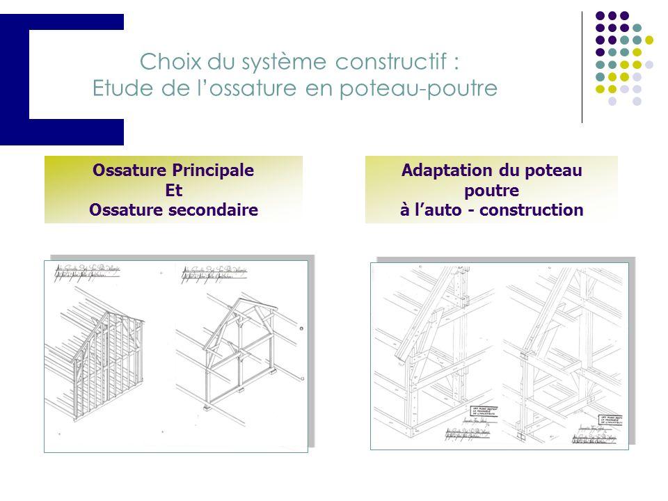Choix du matériau : le bois belge (mélèze – douglas) Léger et facile à travailler (auto-construction) Recyclable et biodégradable