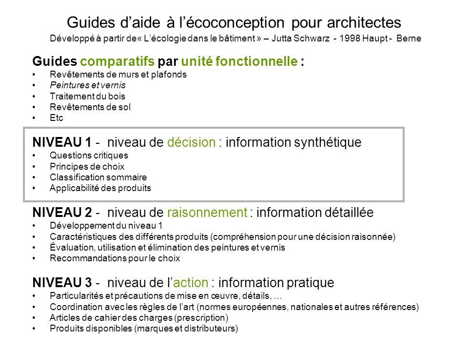 Guides daide à lécoconception pour architectes Développé à partir de« Lécologie dans le bâtiment » – Jutta Schwarz - 1998 Haupt - Berne Guides compara