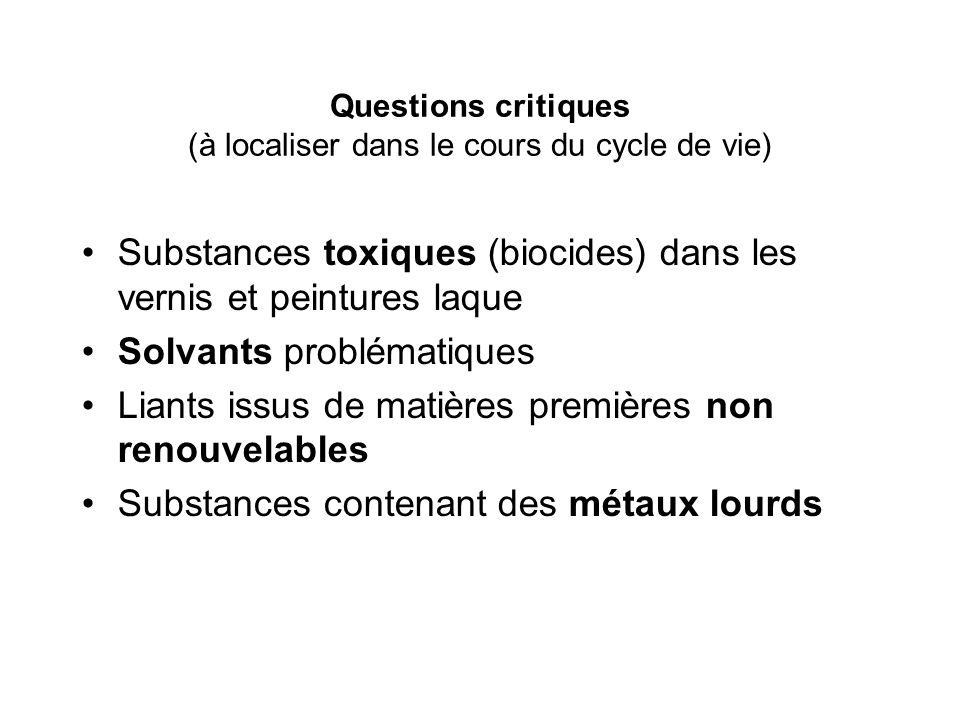 Questions critiques (à localiser dans le cours du cycle de vie) Substances toxiques (biocides) dans les vernis et peintures laque Solvants problématiques Liants issus de matières premières non renouvelables Substances contenant des métaux lourds