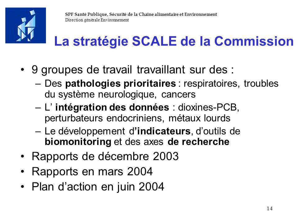 SPF Santé Publique, Sécurité de la Chaîne alimentaire et Environnement Direction générale Environnement 14 La stratégie SCALE de la Commission 9 group